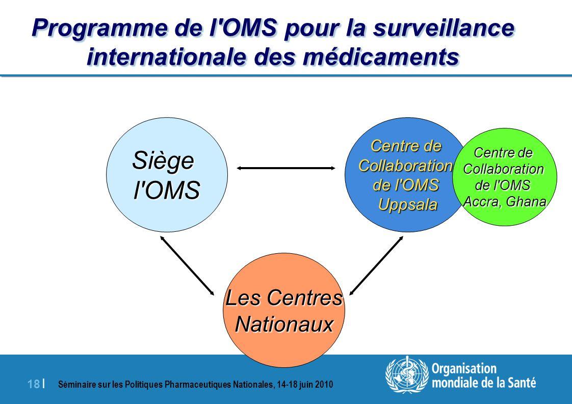 Séminaire sur les Politiques Pharmaceutiques Nationales, 14-18 juin 2010 18 | Programme de l OMS pour la surveillance internationale des médicaments Siègel OMS Centre de Collaboration de l OMS Uppsala Les Centres Nationaux Centre de Collaboration de l OMS Accra, Ghana