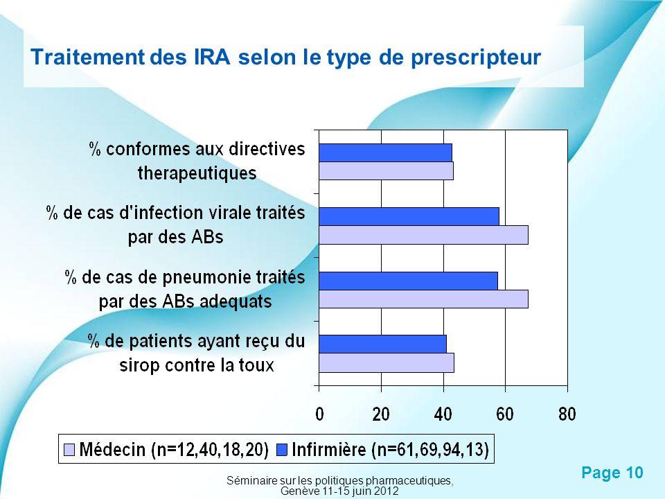 Powerpoint Templates Page 10 Traitement des IRA selon le type de prescripteur Séminaire sur les politiques pharmaceutiques, Genève 11-15 juin 2012