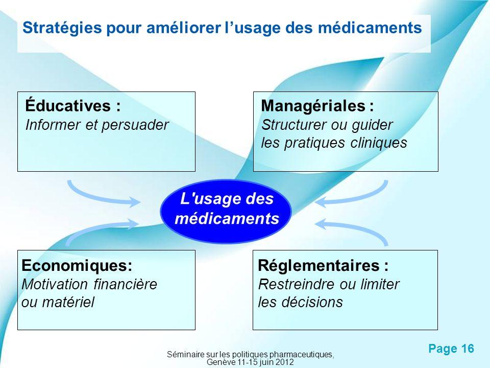 Powerpoint Templates Page 16 Stratégies pour améliorer lusage des médicaments Economiques: Motivation financière ou matériel Managériales : Structurer