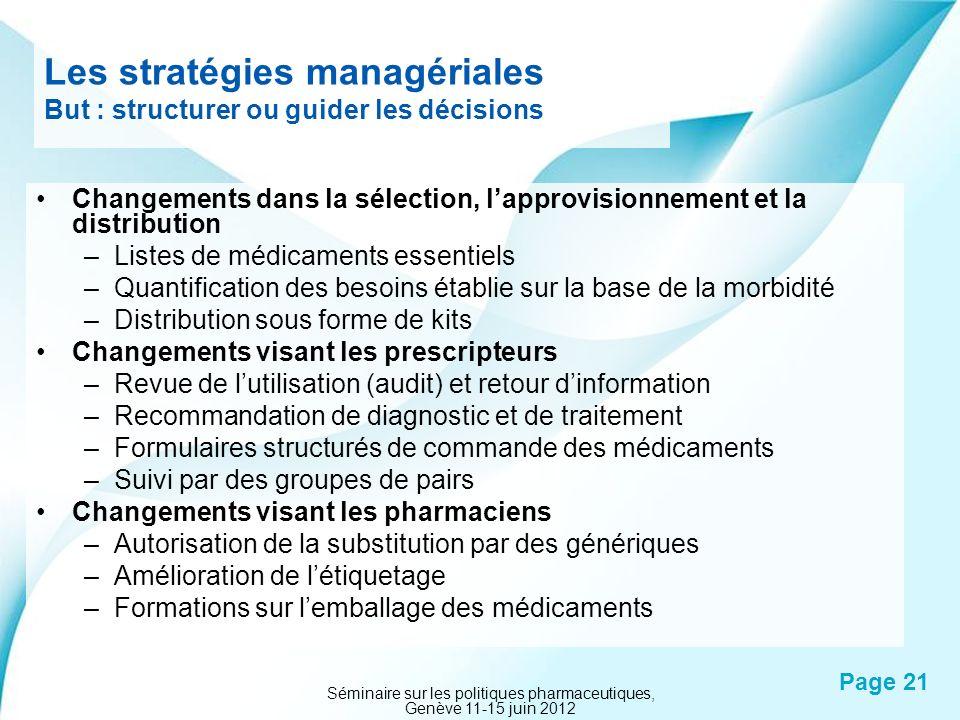Powerpoint Templates Page 21 Les stratégies managériales But : structurer ou guider les décisions Changements dans la sélection, lapprovisionnement et