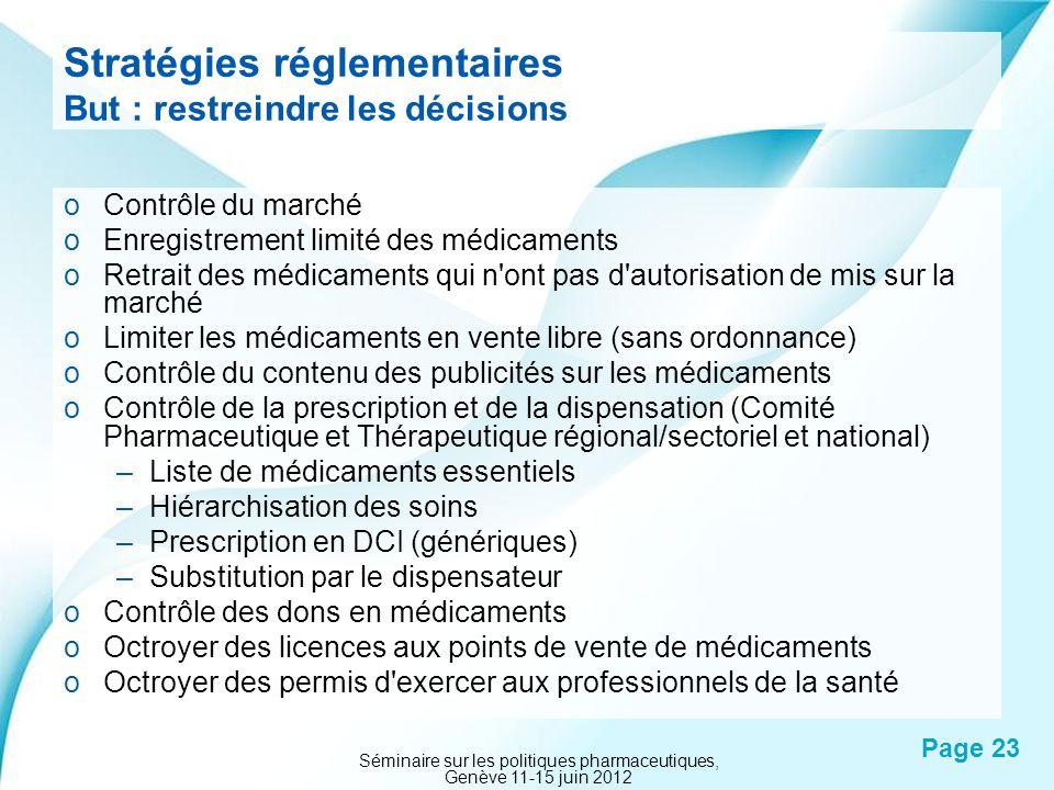 Powerpoint Templates Page 23 Stratégies réglementaires But : restreindre les décisions oContrôle du marché oEnregistrement limité des médicaments oRet