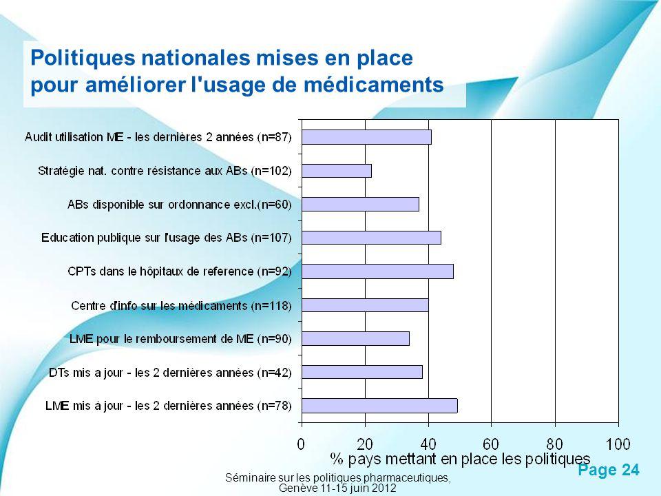 Powerpoint Templates Page 24 Politiques nationales mises en place pour améliorer l'usage de médicaments Séminaire sur les politiques pharmaceutiques,