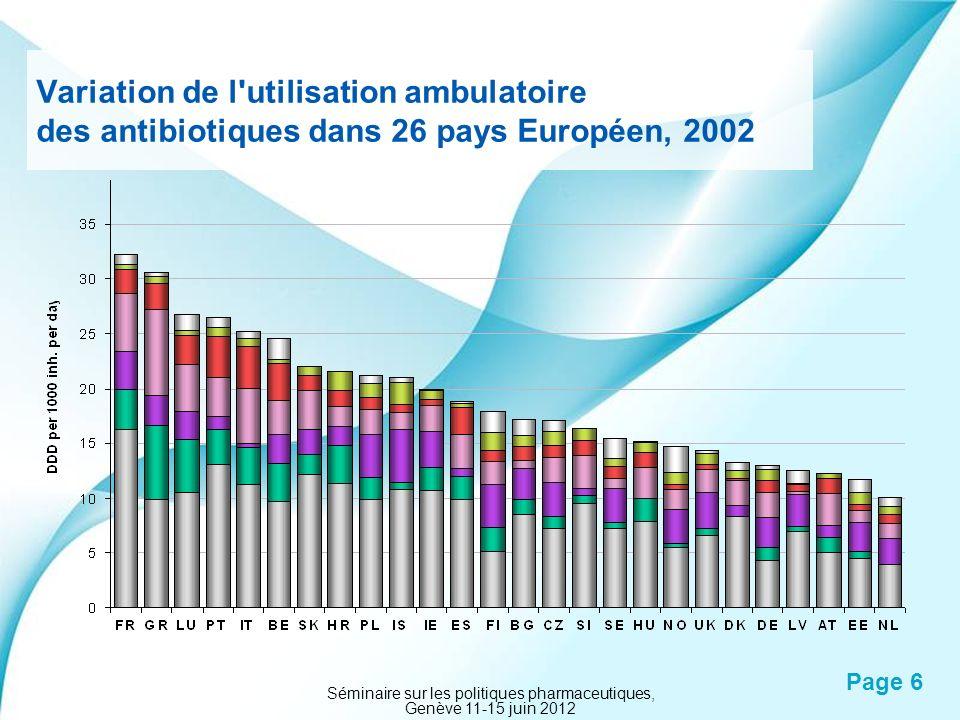 Powerpoint Templates Page 6 Variation de l'utilisation ambulatoire des antibiotiques dans 26 pays Européen, 2002 Séminaire sur les politiques pharmace