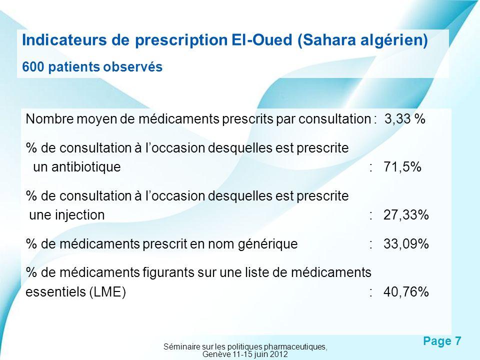 Powerpoint Templates Page 7 Nombre moyen de médicaments prescrits par consultation : 3,33 % % de consultation à loccasion desquelles est prescrite un