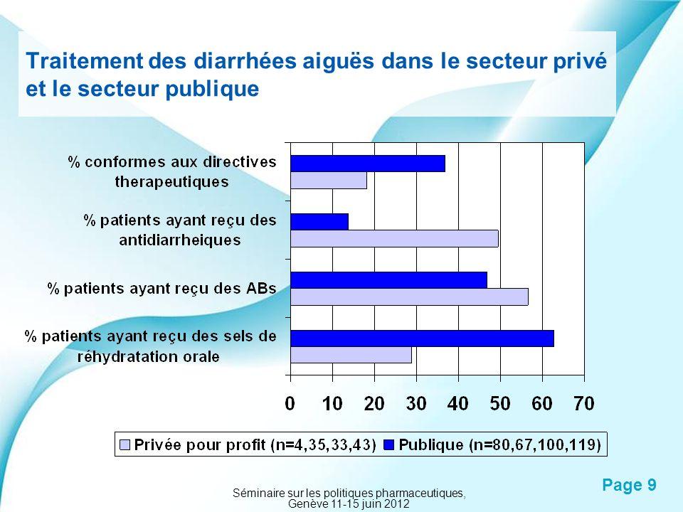 Powerpoint Templates Page 9 Traitement des diarrhées aiguës dans le secteur privé et le secteur publique Séminaire sur les politiques pharmaceutiques,