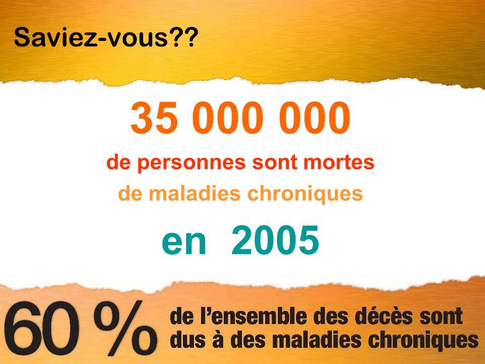 Saviez-vous 35 000 000 de personnes sont mortes de maladies chroniques en 2005