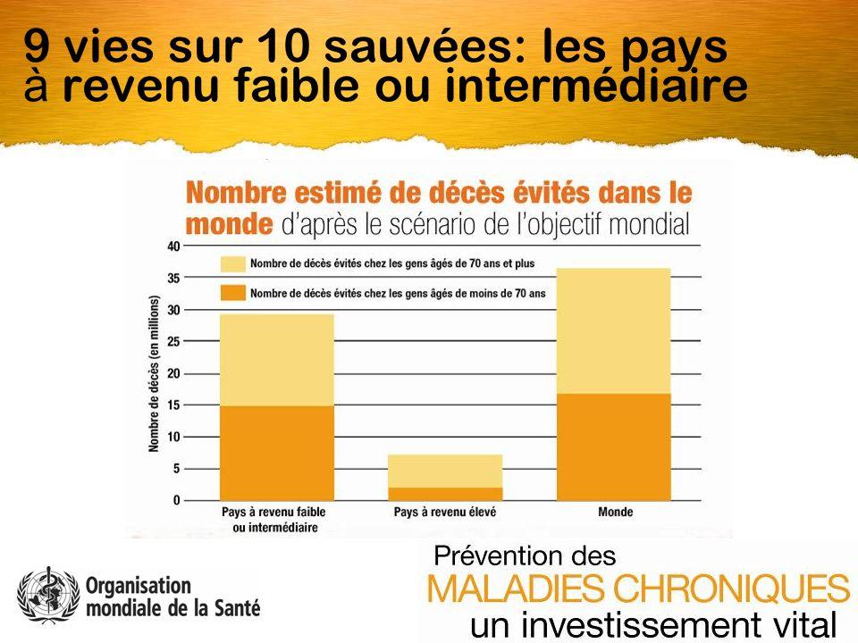 9 vies sur 10 sauvées: les pays à revenu faible ou interm é diaire