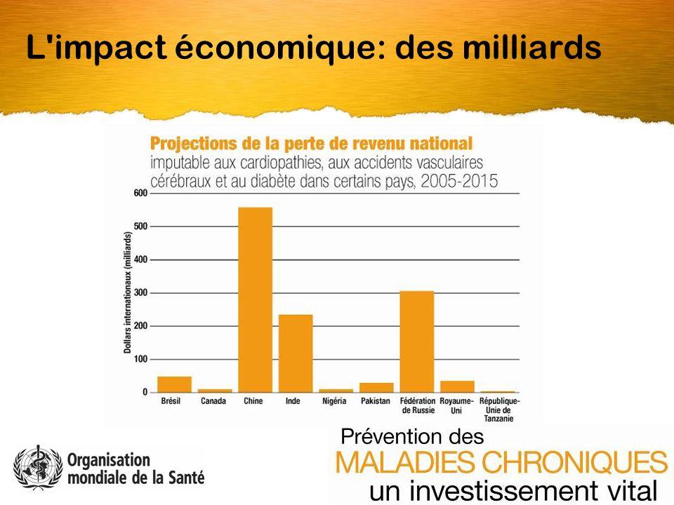 L impact économique: des milliards
