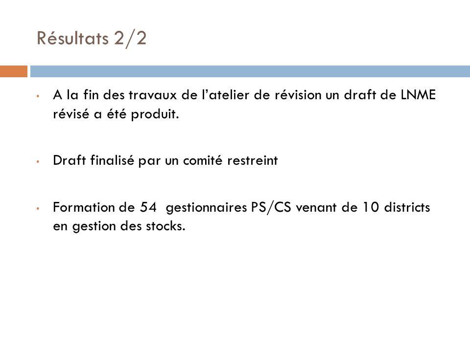 Résultats 2/2 A la fin des travaux de latelier de révision un draft de LNME révisé a été produit.