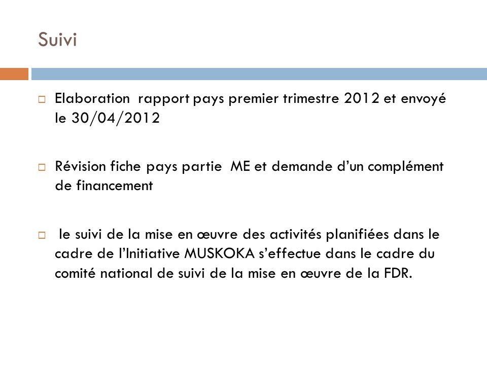 Suivi Elaboration rapport pays premier trimestre 2012 et envoyé le 30/04/2012 Révision fiche pays partie ME et demande dun complément de financement le suivi de la mise en œuvre des activités planifiées dans le cadre de lInitiative MUSKOKA seffectue dans le cadre du comité national de suivi de la mise en œuvre de la FDR.