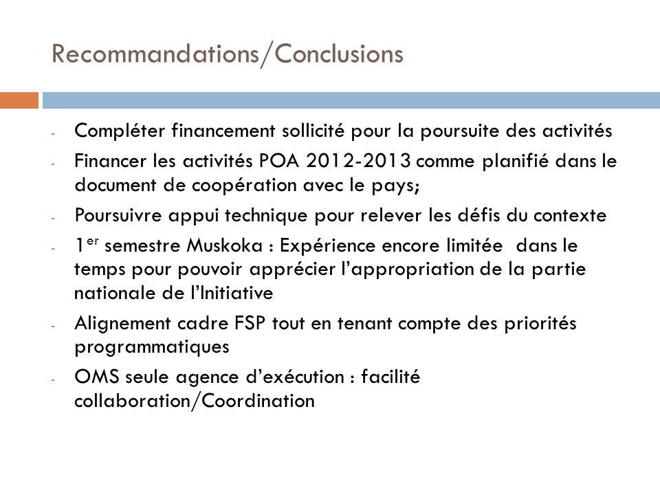 Recommandations/Conclusions - Compléter financement sollicité pour la poursuite des activités - Financer les activités POA 2012-2013 comme planifié da