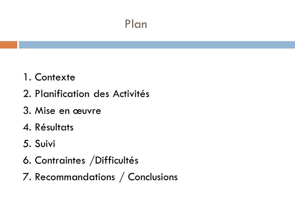 Plan 1. Contexte 2. Planification des Activités 3. Mise en œuvre 4. Résultats 5. Suivi 6. Contraintes /Difficultés 7. Recommandations / Conclusions