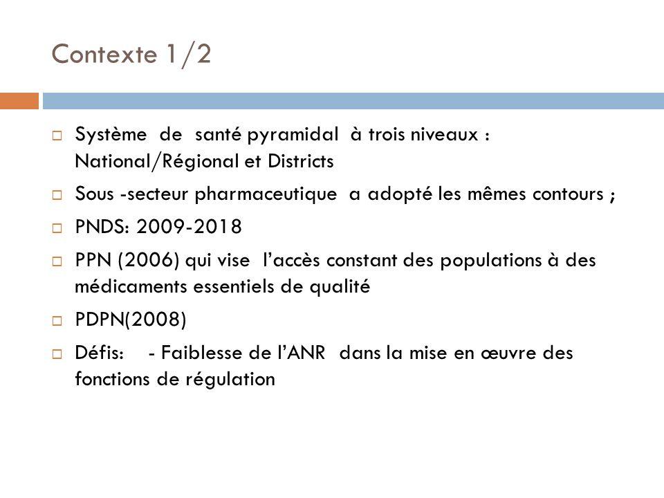 Contexte 1/2 Système de santé pyramidal à trois niveaux : National/Régional et Districts Sous -secteur pharmaceutique a adopté les mêmes contours ; PN