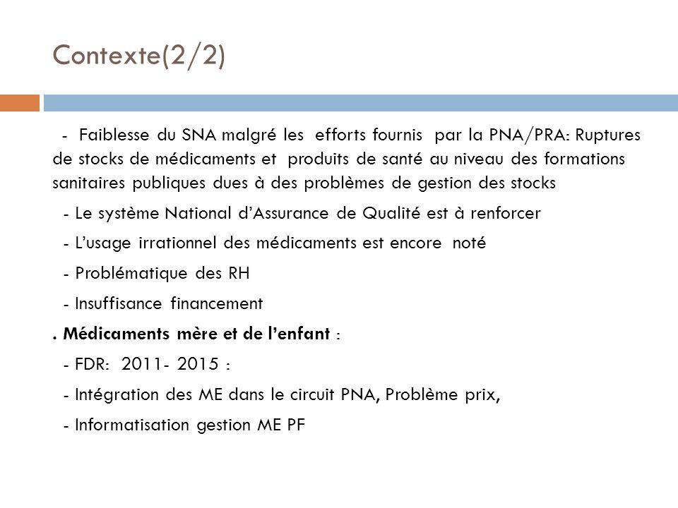Contexte(2/2) - Faiblesse du SNA malgré les efforts fournis par la PNA/PRA: Ruptures de stocks de médicaments et produits de santé au niveau des forma