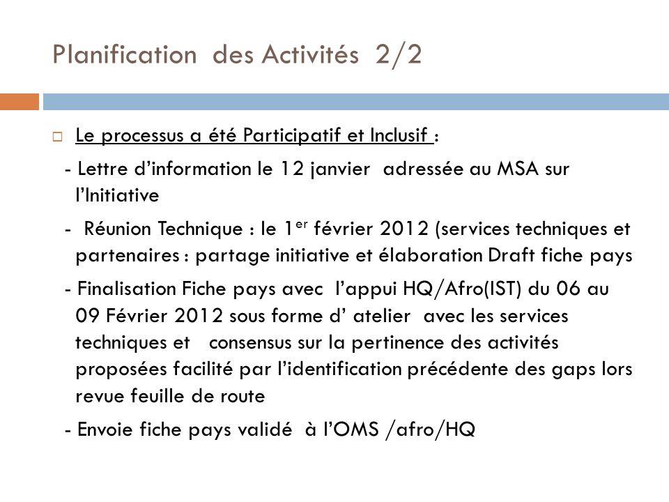 Planification des Activités 2/2 Le processus a été Participatif et Inclusif : - Lettre dinformation le 12 janvier adressée au MSA sur lInitiative - Ré