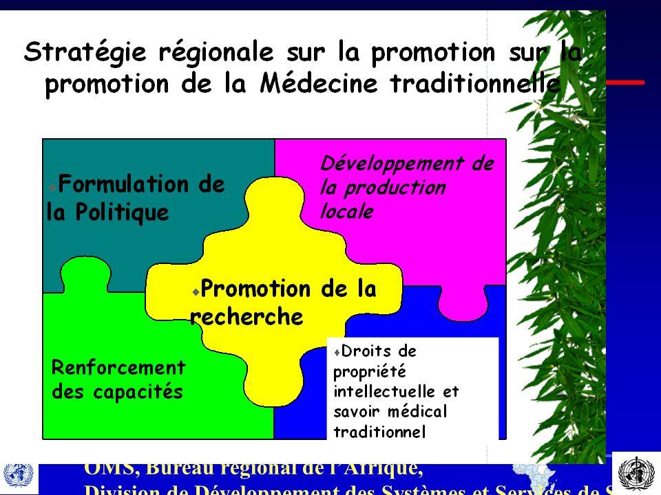 7 OMS, Bureau régional de lAfrique, Division de Développement des Systèmes et Services de Santé Lintégration de la Médecine traditionnelle dans les Systèmes de Santé des Pays de la Région africaine de lOMS (Juin 2006)