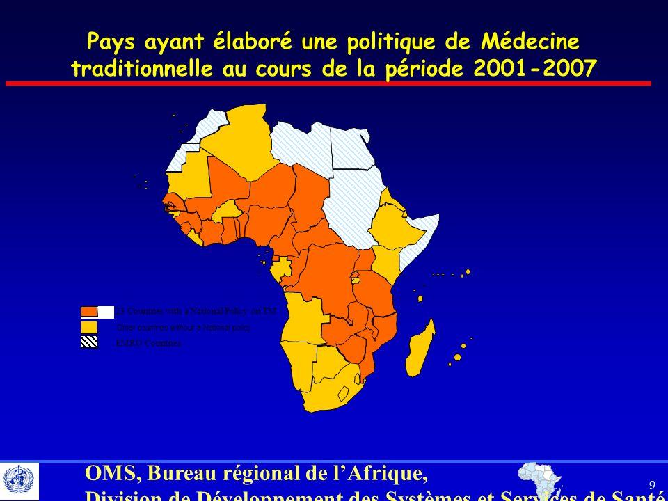 20 OMS, Bureau régional de lAfrique, Division de Développement des Systèmes et Services de Santé 20 Priority interventions (4) Development of local production of TMs Regional Level: n Strategic plan for strengthening local production capacity of traditional medicines (2006 – 2010).