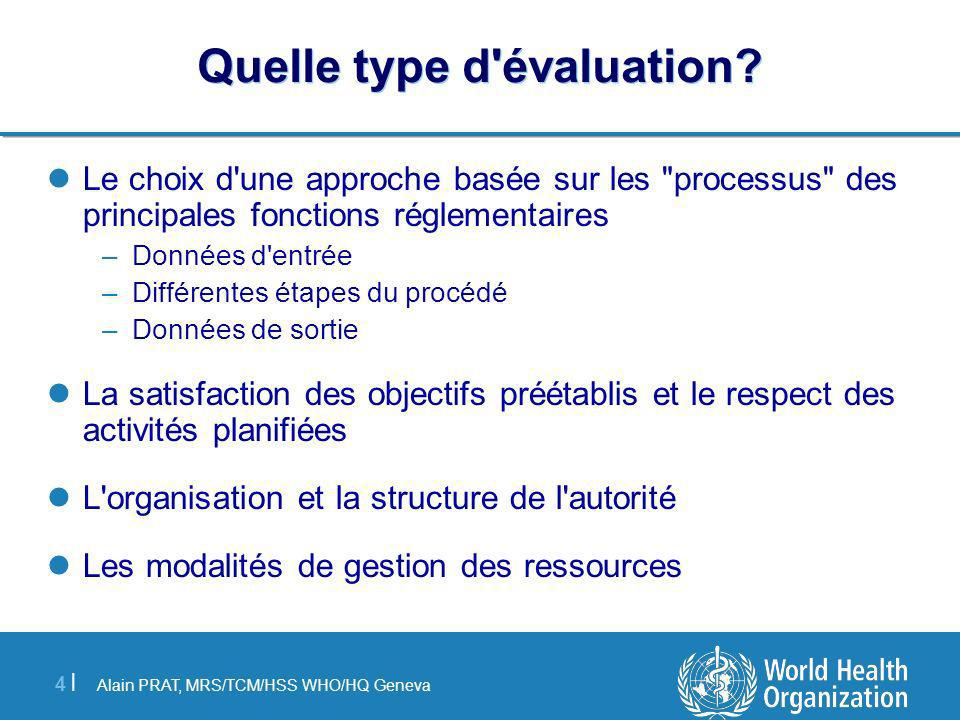 Alain PRAT, MRS/TCM/HSS WHO/HQ Geneva 15 | Modélisation :Exemple d utilisation Fonctions Country ACountry BCountry CCountry DCountry E Etablissement Level 3 Level 4Level 3 AMM Level 2Level 3 Level 4Level 3 Inspection Level 2Level 3 Level 4Level 3 Laboratoire Level 2Level 3 Level 4Level 3 Pharmaco- vigilance Level 2 Level 1Level 3Level 2 Essais cliniques Level 3 Level 1Level 4Level 3 Promotion Level 3 Level 4Level 3 Harmonisation : Etablissement & Promotion Priorité: country A Suivi : country C sur essais cliniques et pharmacovigilance