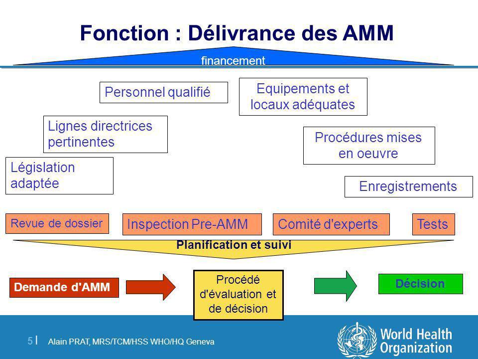 Alain PRAT, MRS/TCM/HSS WHO/HQ Geneva 5 |5 | Demande d'AMM Décision Fonction : Délivrance des AMM Personnel qualifié Procédures mises en oeuvre Procéd