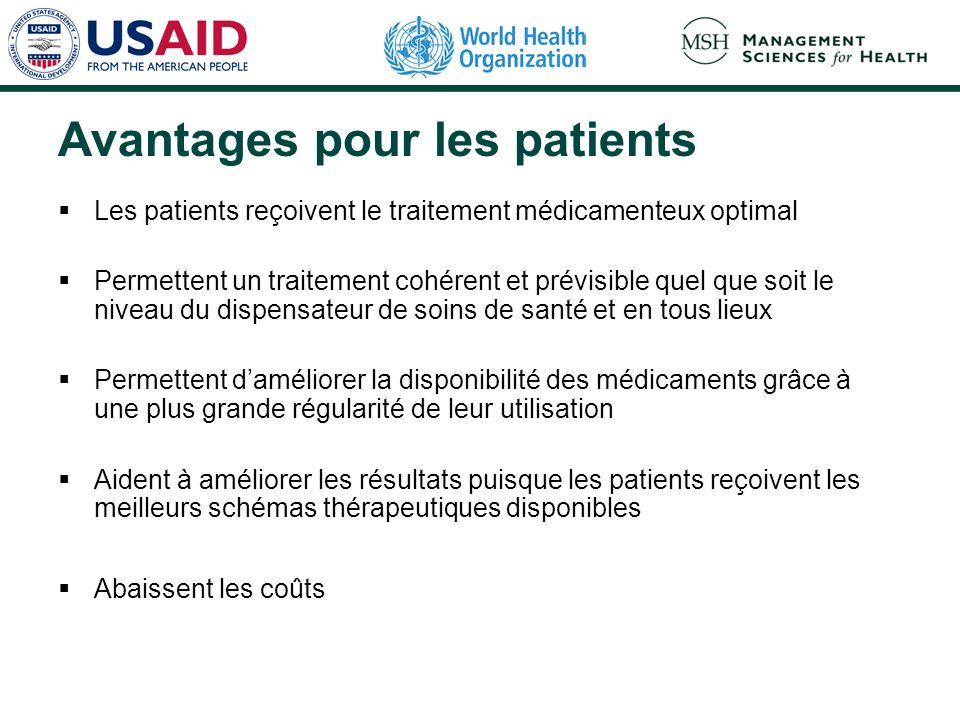 Avantages pour les patients Les patients reçoivent le traitement médicamenteux optimal Permettent un traitement cohérent et prévisible quel que soit l