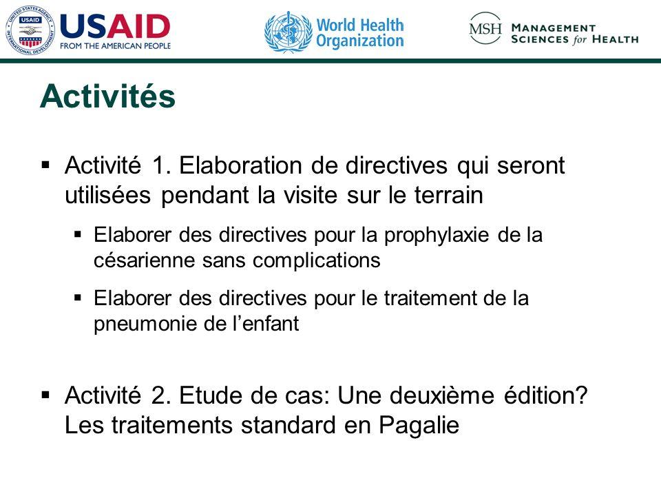 Activités Activité 1. Elaboration de directives qui seront utilisées pendant la visite sur le terrain Elaborer des directives pour la prophylaxie de l