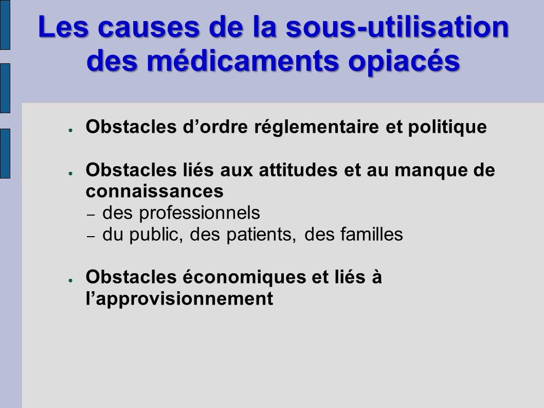 Les causes de la sous-utilisation des médicaments opiacés Obstacles dordre réglementaire et politique Obstacles liés aux attitudes et au manque de connaissances – des professionnels – du public, des patients, des familles Obstacles économiques et liés à lapprovisionnement