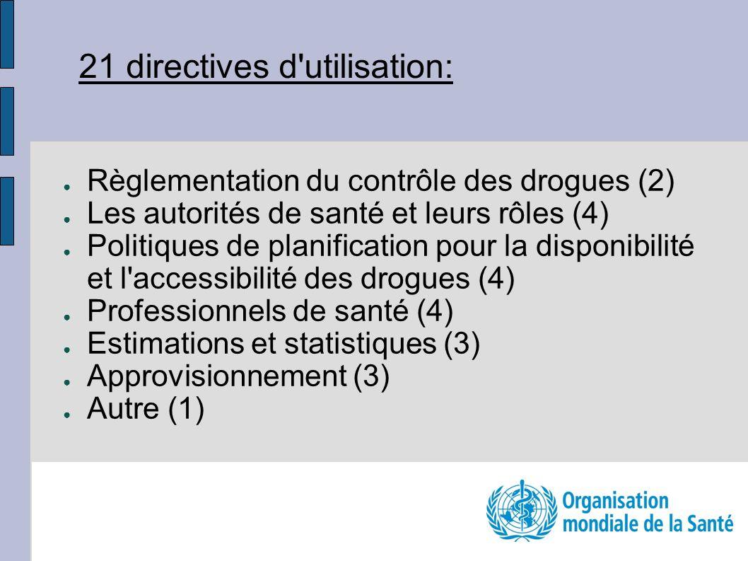 Règlementation du contrôle des drogues (2) Les autorités de santé et leurs rôles (4) Politiques de planification pour la disponibilité et l accessibilité des drogues (4) Professionnels de santé (4) Estimations et statistiques (3) Approvisionnement (3) Autre (1) 21 directives d utilisation: