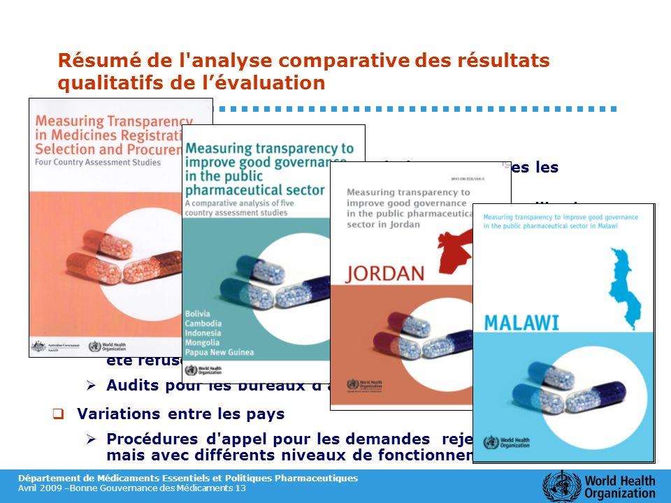 Département de Médicaments Essentiels et Politiques Pharmaceutiques Avril 2009 –Bonne Gouvernance des Médicaments 13 Résumé de l'analyse comparative d