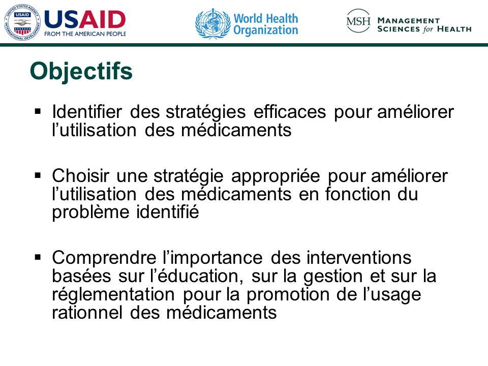Objectifs Identifier des stratégies efficaces pour améliorer lutilisation des médicaments Choisir une stratégie appropriée pour améliorer lutilisation