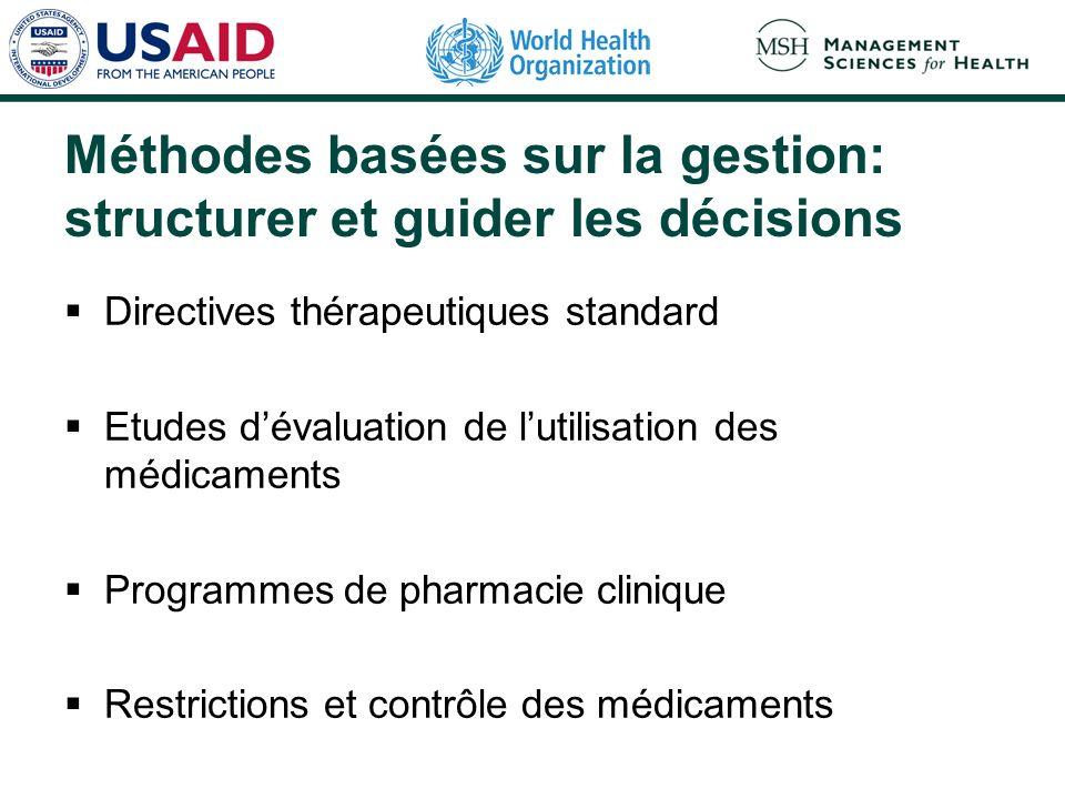 Méthodes basées sur la gestion: structurer et guider les décisions Directives thérapeutiques standard Etudes dévaluation de lutilisation des médicaments Programmes de pharmacie clinique Restrictions et contrôle des médicaments