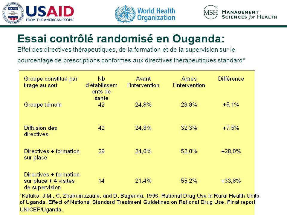 Essai contrôlé randomisé en Ouganda: Effet des directives thérapeutiques, de la formation et de la supervision sur le pourcentage de prescriptions conformes aux directives thérapeutiques standard*