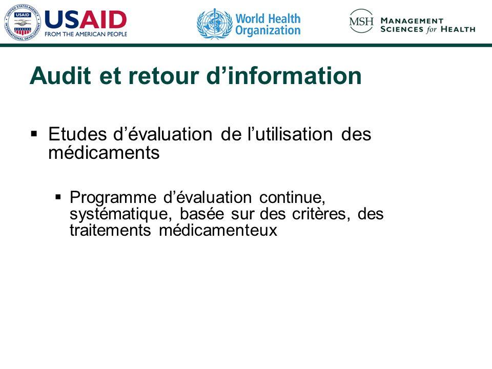 Audit et retour dinformation Etudes dévaluation de lutilisation des médicaments Programme dévaluation continue, systématique, basée sur des critères, des traitements médicamenteux