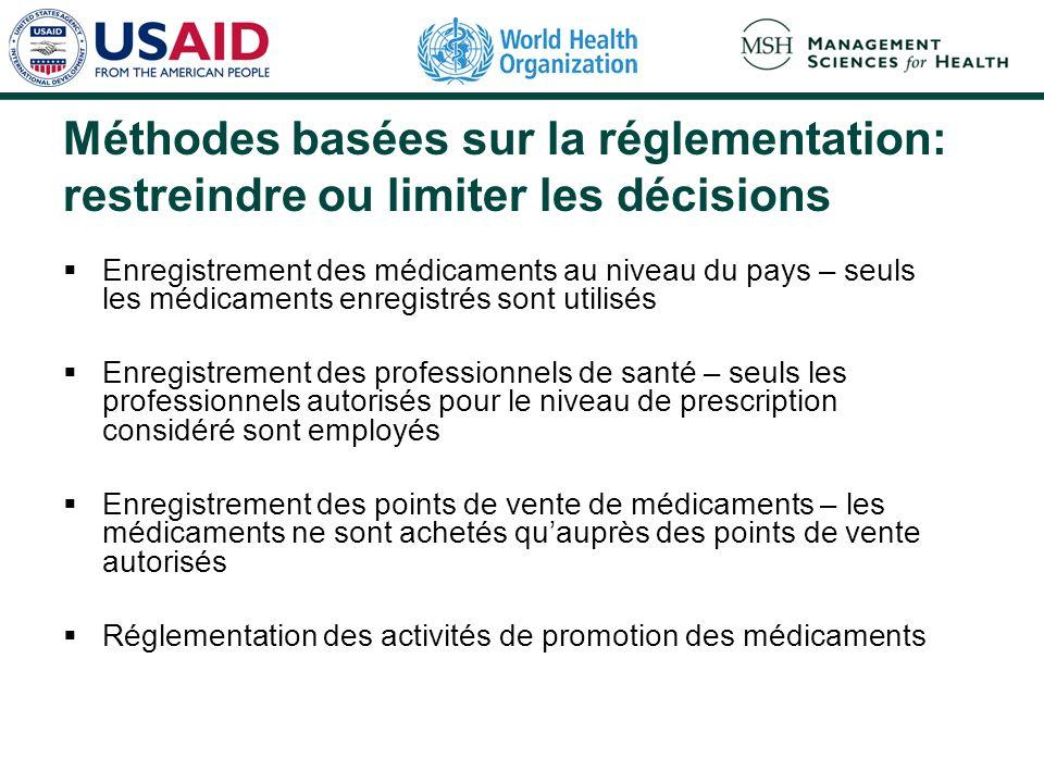 Méthodes basées sur la réglementation: restreindre ou limiter les décisions Enregistrement des médicaments au niveau du pays – seuls les médicaments e