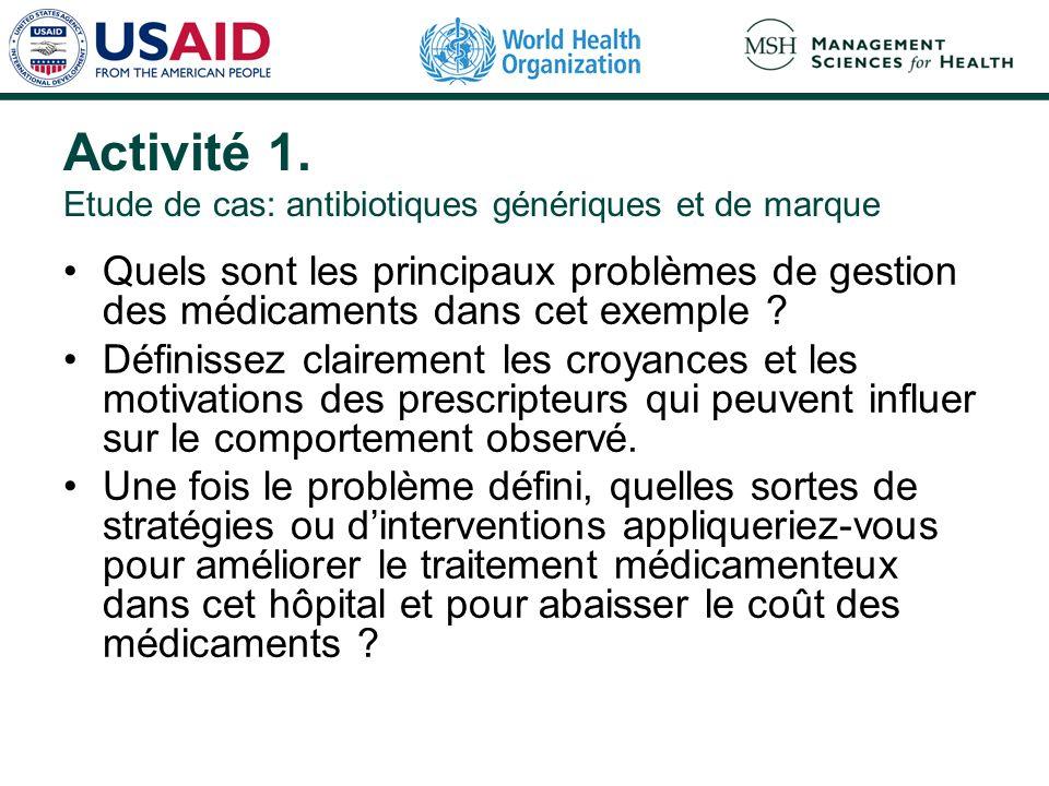 Activité 1. Etude de cas: antibiotiques génériques et de marque Quels sont les principaux problèmes de gestion des médicaments dans cet exemple ? Défi