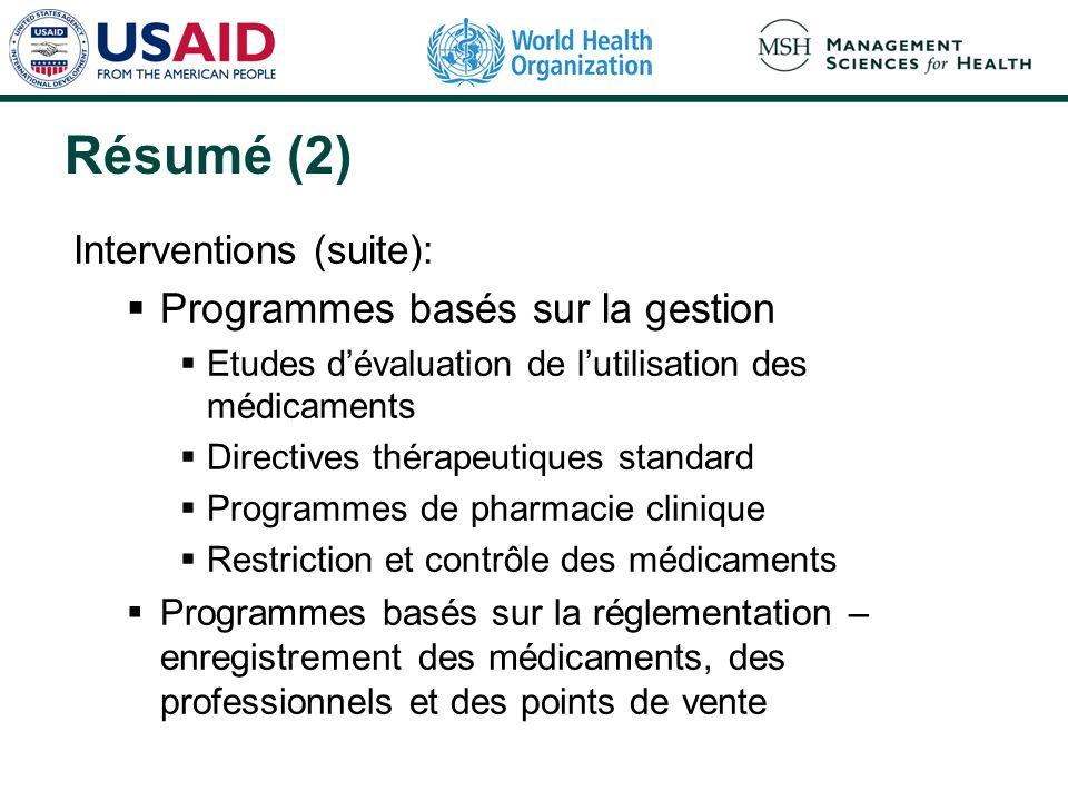 Résumé (2) Interventions (suite): Programmes basés sur la gestion Etudes dévaluation de lutilisation des médicaments Directives thérapeutiques standar