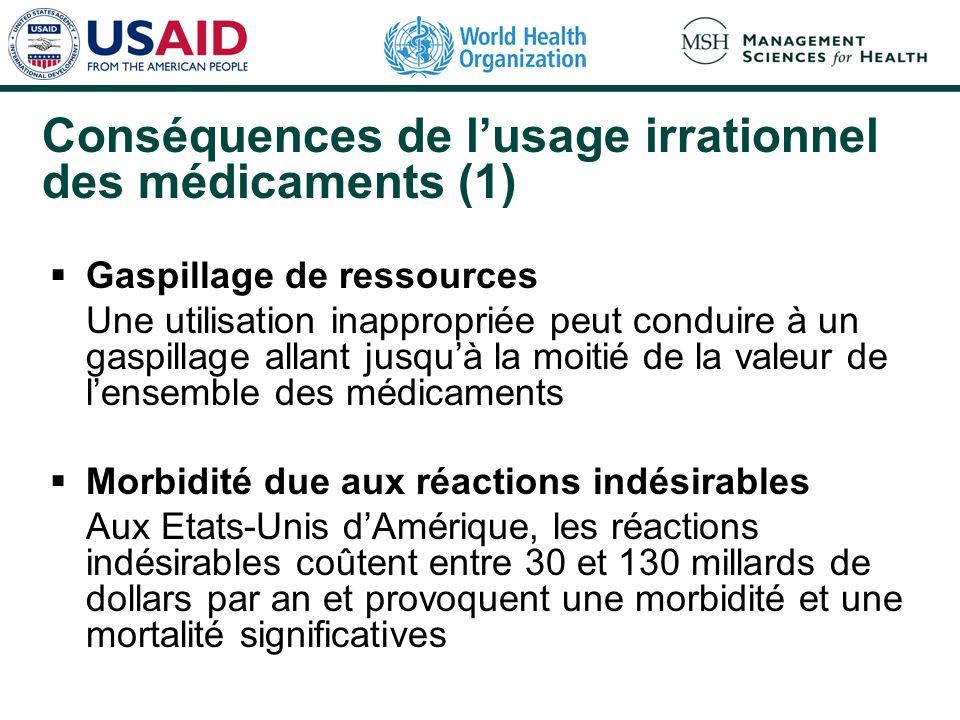 Conséquences de lusage irrationnel des médicaments (1) Gaspillage de ressources Une utilisation inappropriée peut conduire à un gaspillage allant jusq