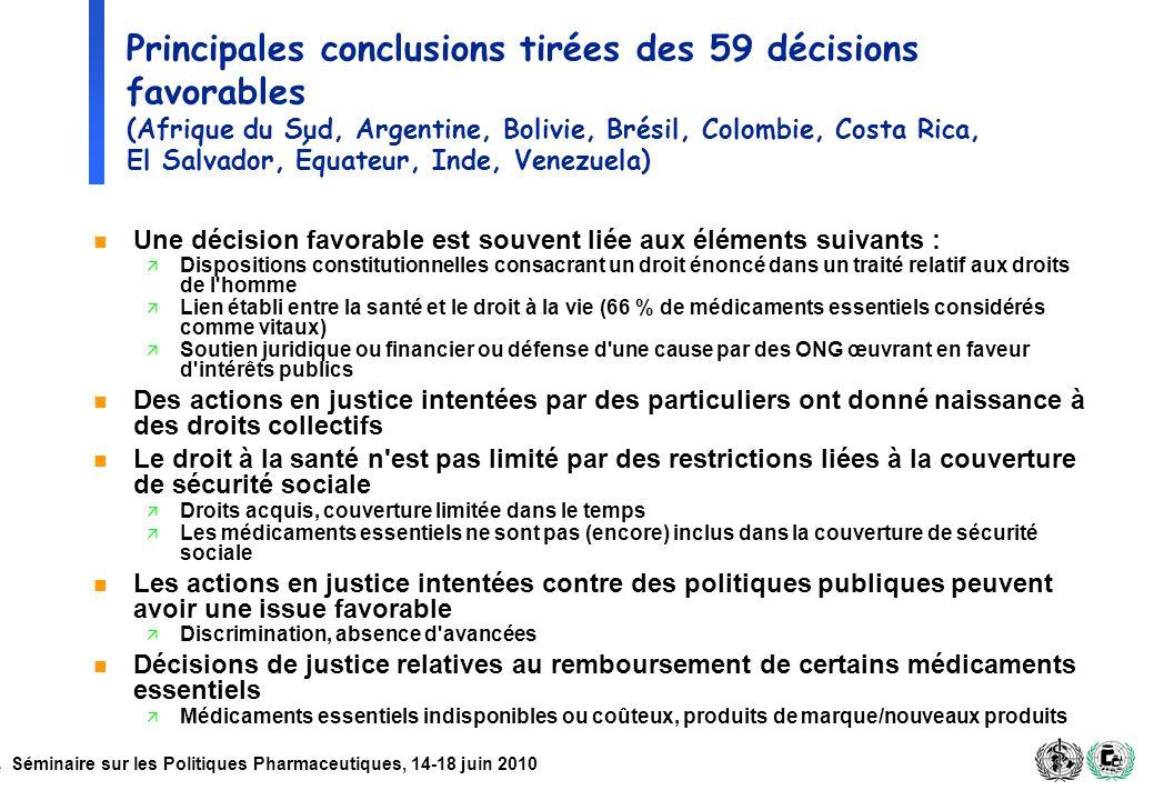 Séminaire sur les Politiques Pharmaceutiques, 14-18 juin 2010 Principales conclusions tirées des 59 décisions favorables (Afrique du Sud, Argentine, B