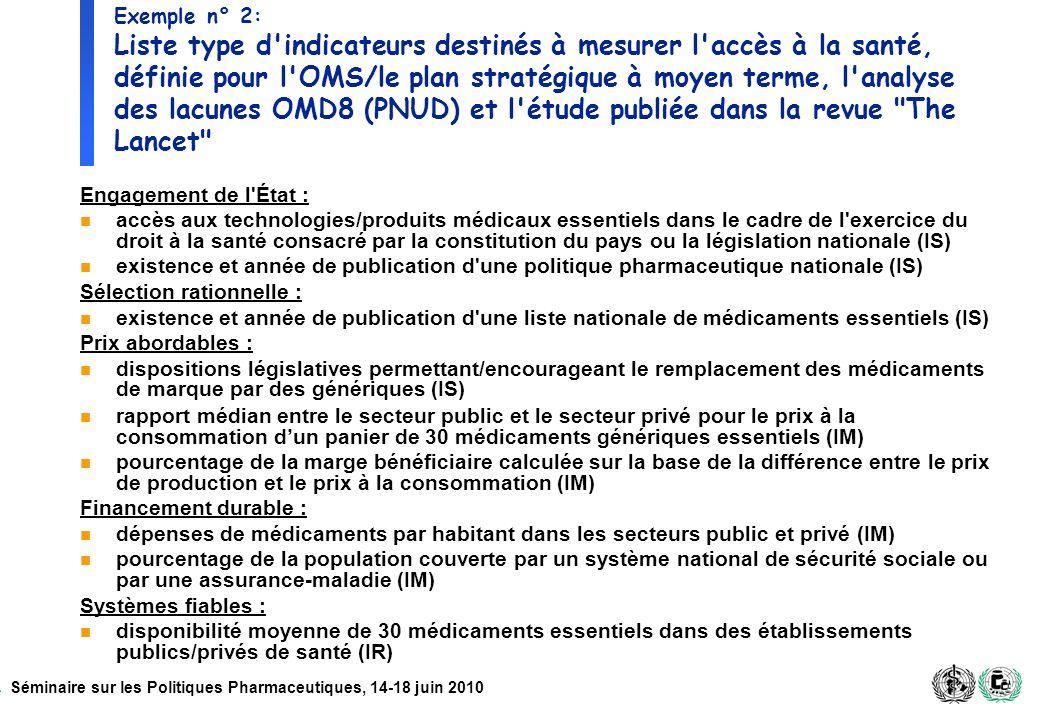 Séminaire sur les Politiques Pharmaceutiques, 14-18 juin 2010 Exemple n° 2: Liste type d'indicateurs destinés à mesurer l'accès à la santé, définie po