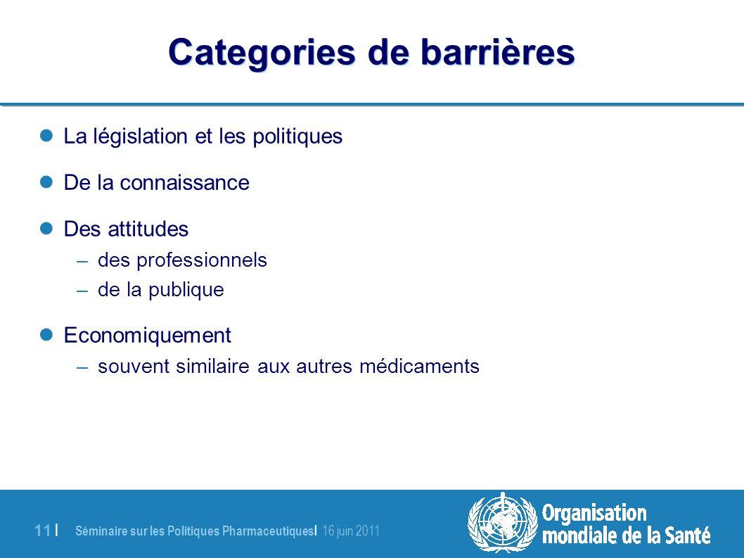Séminaire sur les Politiques Pharmaceutiques | 16 juin 2011 11 | Categories de barrières La législation et les politiques De la connaissance Des attitudes –des professionnels –de la publique Economiquement –souvent similaire aux autres médicaments