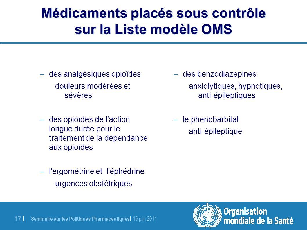 Séminaire sur les Politiques Pharmaceutiques | 16 juin 2011 17 | Médicaments placés sous contrôle sur la Liste modèle OMS –des analgésiques opioïdes douleurs modérées et sévères –des opioïdes de l action longue durée pour le traitement de la dépendance aux opioïdes –l ergométrine et l éphédrine urgences obstétriques –des benzodiazepines anxiolytiques, hypnotiques, anti-épileptiques –le phenobarbital anti-épileptique