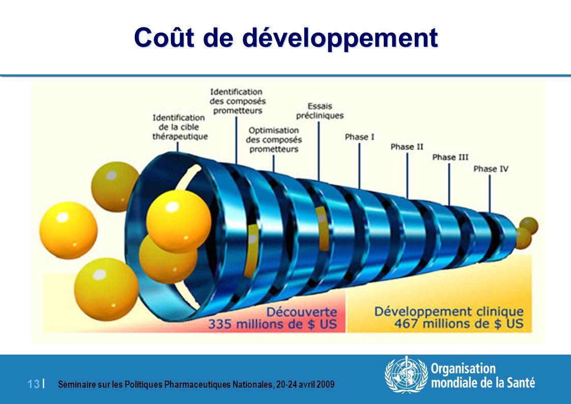 Séminaire sur les Politiques Pharmaceutiques Nationales, 20-24 avril 2009 13 | Coût de développement