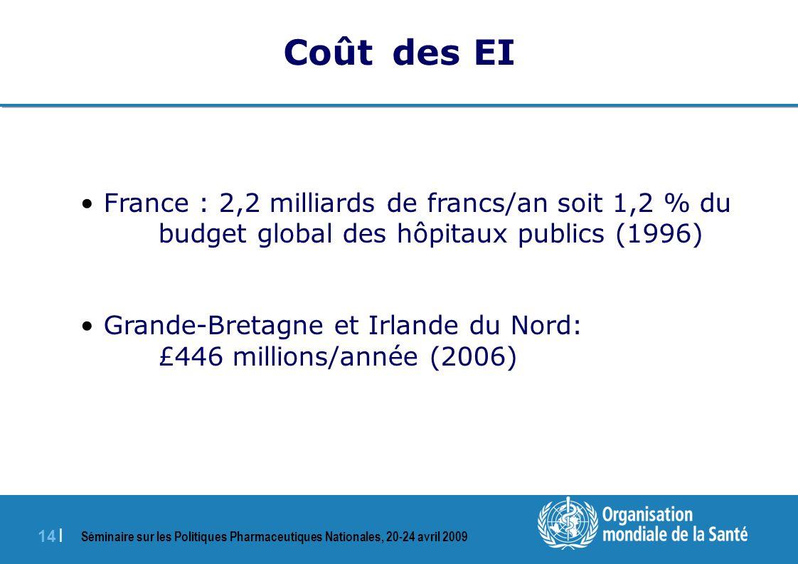 Séminaire sur les Politiques Pharmaceutiques Nationales, 20-24 avril 2009 14 | Coût des EI France : 2,2 milliards de francs/an soit 1,2 % du budget gl