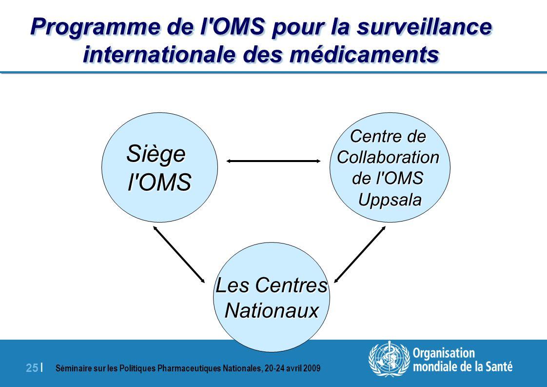 Séminaire sur les Politiques Pharmaceutiques Nationales, 20-24 avril 2009 25 | Programme de l'OMS pour la surveillance internationale des médicaments