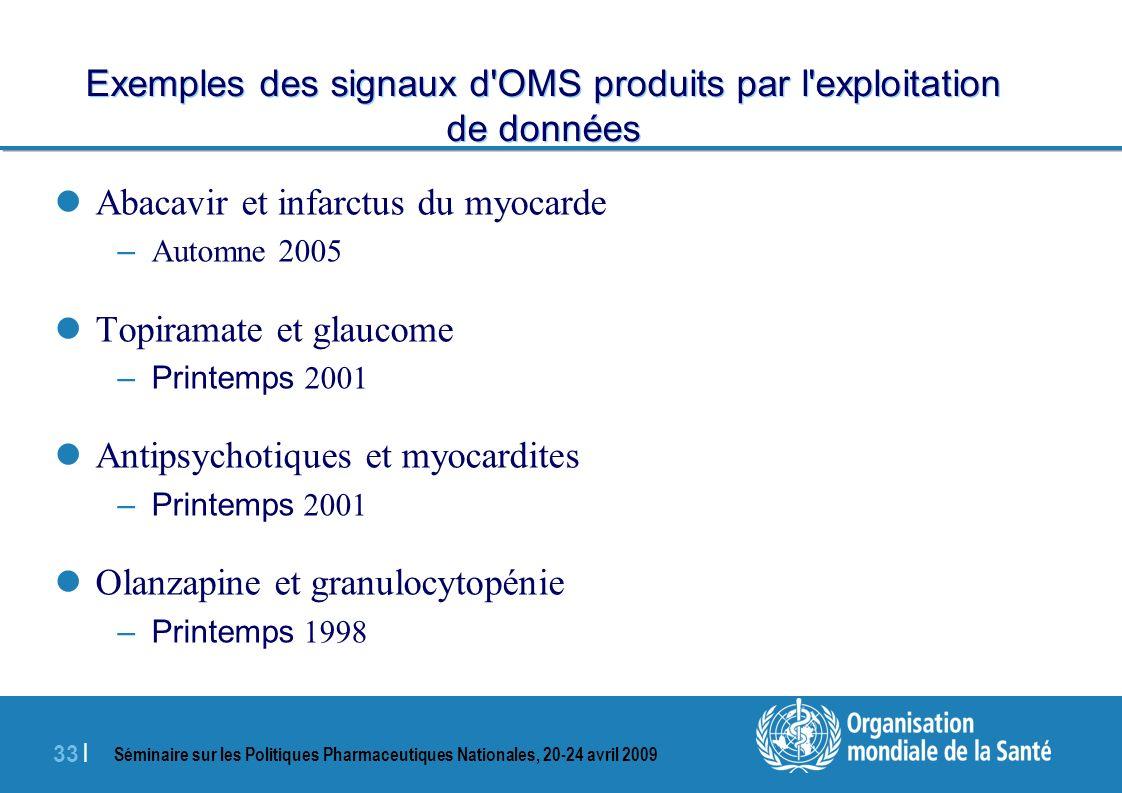 Séminaire sur les Politiques Pharmaceutiques Nationales, 20-24 avril 2009 33 | Exemples des signaux d'OMS produits par l'exploitation de données Abaca