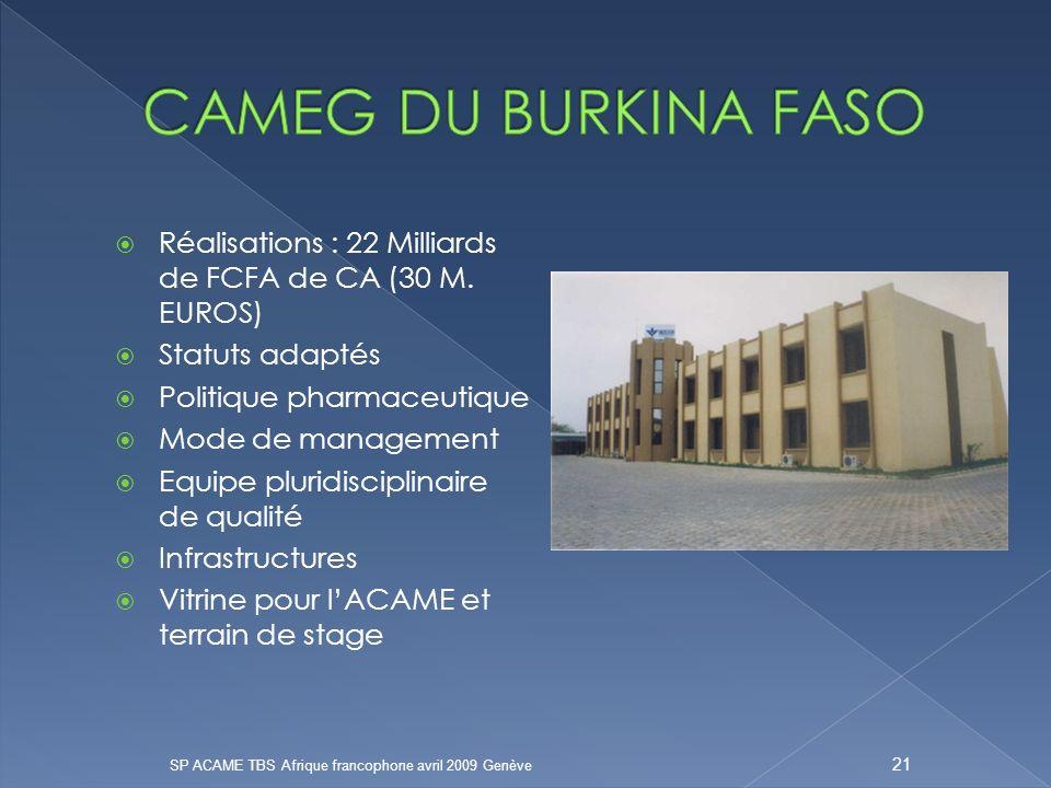 Réalisations : 22 Milliards de FCFA de CA (30 M.