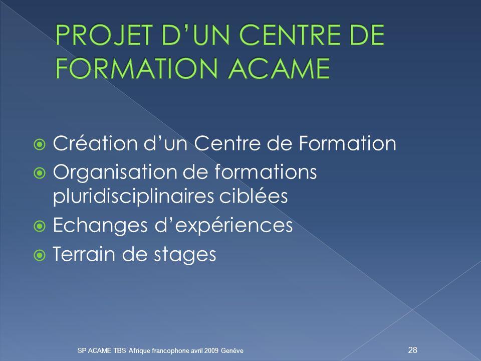 Création dun Centre de Formation Organisation de formations pluridisciplinaires ciblées Echanges dexpériences Terrain de stages SP ACAME TBS Afrique francophone avril 2009 Genève 28