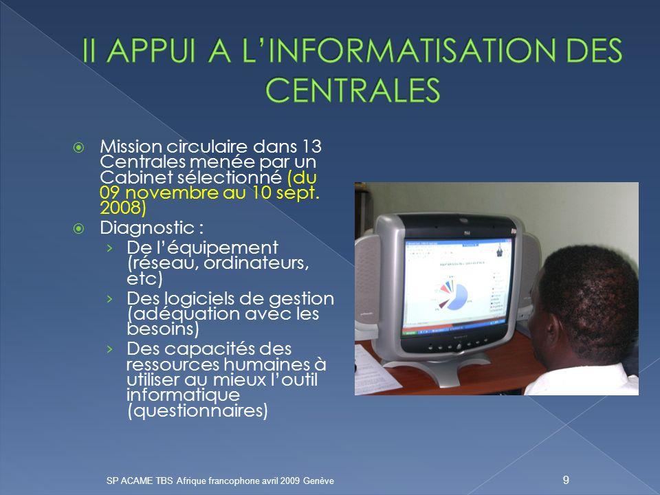 Mission circulaire dans 13 Centrales menée par un Cabinet sélectionné (du 09 novembre au 10 sept.