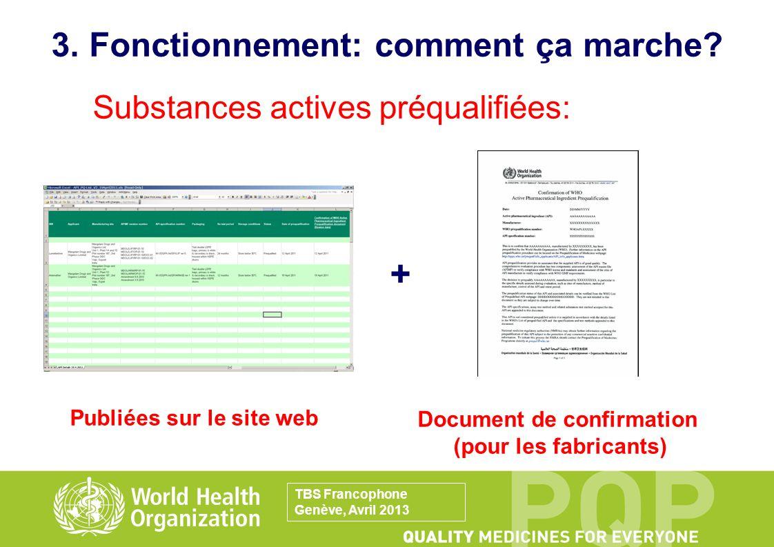 Substances actives préqualifiées: 3. Fonctionnement: comment ça marche? Publiées sur le site web Document de confirmation (pour les fabricants) + TBS