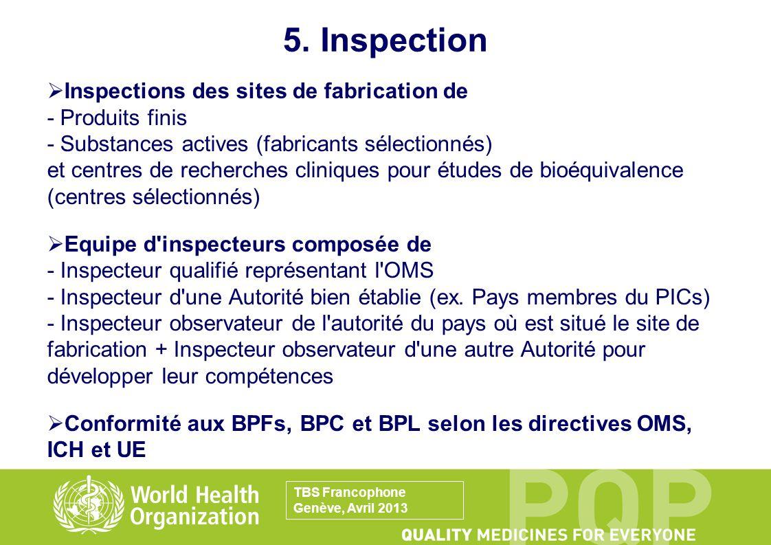 5. Inspection Inspections des sites de fabrication de - Produits finis - Substances actives (fabricants sélectionnés) et centres de recherches cliniqu