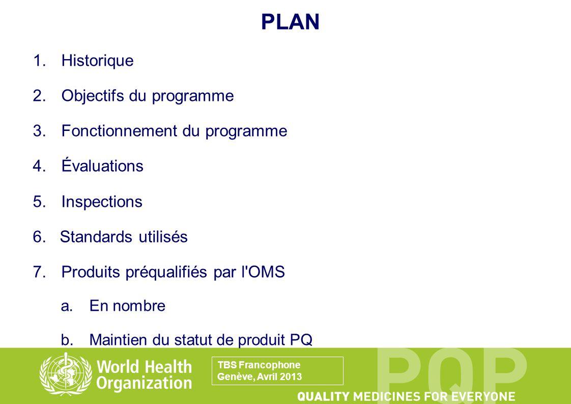 PLAN (suite) 8.Transparence du programme 9.Autres activités du programme: a.Renforcement des capacités b.Préqualification des laboratoires de contrôle de la qualité c.Enquêtes de qualité 10.